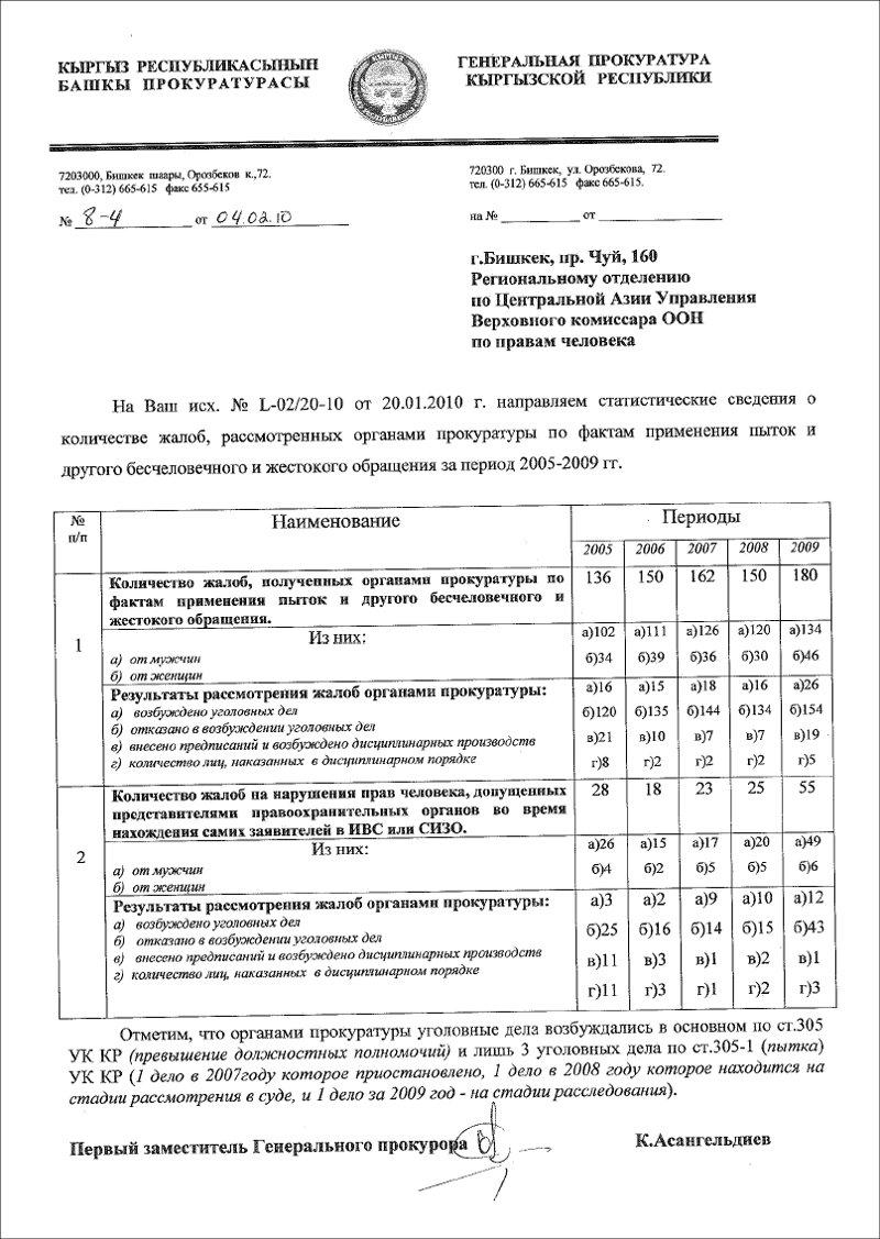 Статистика прокуратуры
