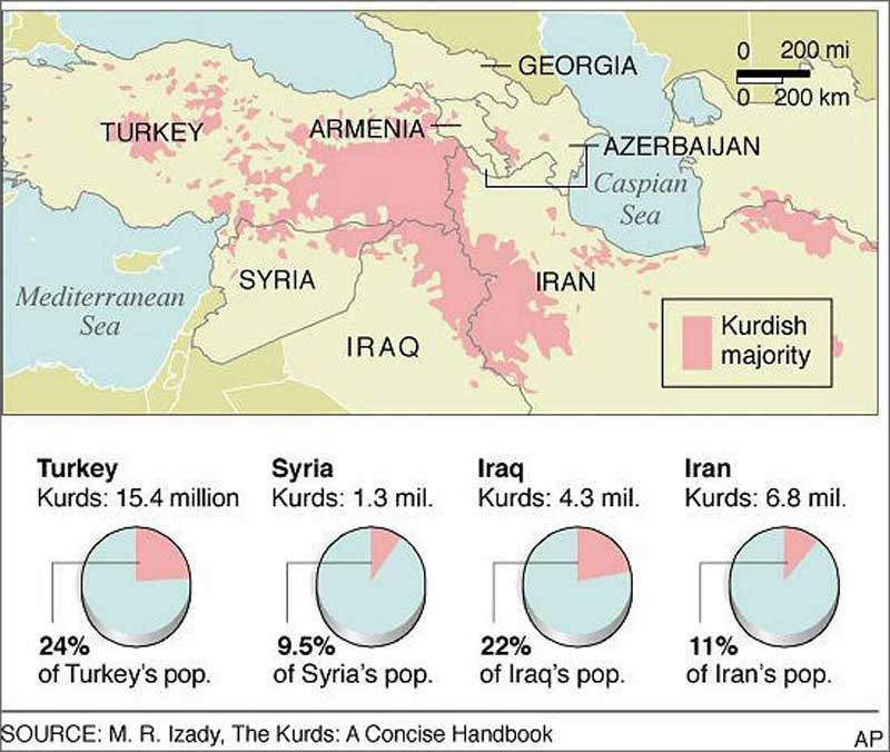 Карта расселения курдов на