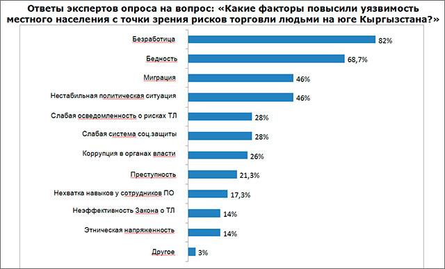 Статистика гомосексуалистов по национальности