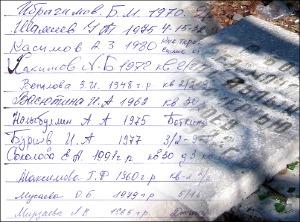 Узбекистан: Жители Ангрена требуют восстановить снесенный памятник советских лет
