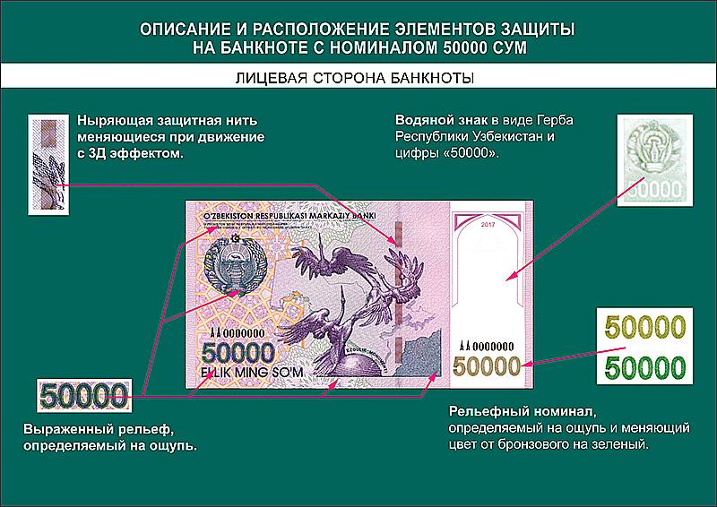 ВУзбекистане появится банкнота номиналом 50 000 сумов