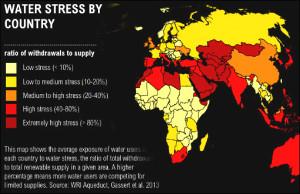 Правительства и население Центральной Азии пока не способны предотвратить нарастающий кризис водных ресурсов